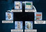 AC van de Moeilijke situatie van het Type van doos Mechanisme van de Eenheid van de Ring het Hoofd; Mechanisme