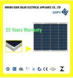 18V 50W Módulo Solar PV Poly