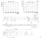 Aleación de aluminio de 12V/24V del actuador lineal