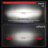 In het groot Enige LEIDENE van de Reflector 43inch van de Rij 6D Lichte Staaf 40000 Lumen