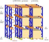 Подгонянный профессионалом регулируемый сверхмощный привод хранения комнат Nomal /Cold в вешалке паллета