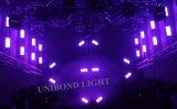 Luz del estroboscópico del bulbo de Sharpy 1080PCS LED para la iluminación de la etapa