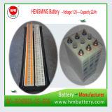 Série cadmium-nickel de la batterie rechargeable Gn/Kpl (batterie Ni-CD de 1.2VDC 22ah