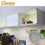 2W het Licht van de vlek voor Al Gebruik Furnitures met Ce en RoHS