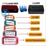 텔레비젼 Online+ 4GB 2GB 4k HD WiFi Kodi 17 인조 인간 6.0 지능적인 텔레비젼 상자 쿼드 코어