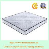 공장 디렉토리 도매 매트리스 프로텍터 또는 매트리스 상품 또는 Microfiber 침대용 깔개