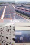 poli comitato solare 255W con il certificato di Inmetro