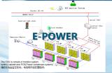 Sistema di conservazione dell'energia con l'alta batteria di litio di Performane