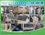 Canto de PVC Dobrar/Orladora/Perfil de bandas de máquinas de extrusão
