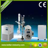 Alternative d'evaporateur rotatif de laboratoire