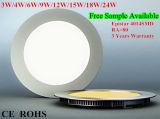 luz de la llanura ligera del panel de 12W Epistar SMD4014 LED
