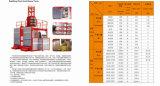 건물을%s Sc200/200 건축 상승 또는 건설물자 상승 또는 전송자 호이스트