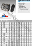 O-Ring 기계적 밀봉 (BT95)