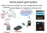 De radio mètre d'énergie de surveillance de l'alimentation de contrôle à distance