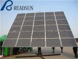 Panel Solar de TUV matriz cuadrada (RS-PS190W)