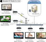 Network Advertising Player (topologie de réseau local) (TFM-802L)