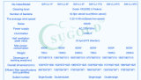 Sw-Cj-3fd medizinischer Export-vertikaler Druckluftversorgung-sauberer Prüftisch
