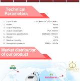 De beste Verwaarloosbare Apparatuur van de Schoonheid van de Zorg van de Huid van het Systeem van rf voor Verkoop met Prijs Af fabriek (MR20-1SP)