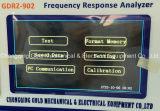 Analyseur automatique de réponse en fr3quence du transformateur Gdrz-902