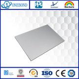 Panneaux composés en aluminium pour le revêtement de mur