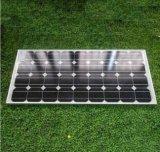 mono módulo 95W solar para o mercado de Sri Lanka
