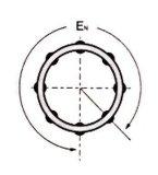 Rolamento de Retentor da Esfera com Base de POM