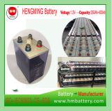 Gnz300 110V300ahの小型のタイプニッケルカドミウム電池のKpmシリーズ(NICD電池)ウガンダのプロジェクトの充電電池