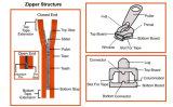 Extracteur de tirette