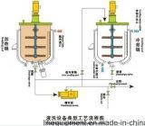 Homogeniserende Mixer van de Was van de hoge snelheid de Vloeibare