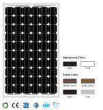 Mono панель солнечных батарей 25W с сертификатом TUV/IEC/Cec/Ce