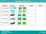ドアのDecrativeのプラスチック部品(A0317040)のための自動車注入型