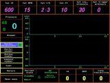 Macchina di anestesia delle attrezzature mediche Ha2500