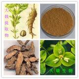 Extracto de Euphorbia Extracto de Euphorbia de Beijing