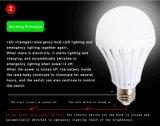 保証3年のの中国の製造者緊急LEDの球根