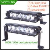 Barre rigide d'éclairage LED 5D mince outre de barre d'éclairage LED de route