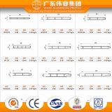 Het Chinese Profiel van het Aluminium van de Verkoop van de Fabrikant Directe voor het Profiel van de Plaat van 95mm