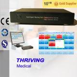 L'hôpital Thr-Nw870 basé sur PC Système d'appel infirmière