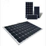 Modulo solare monocristallino di PV di risparmio di temi eccellente poco costoso 20W della Cina