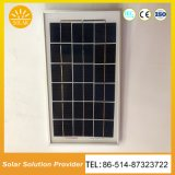 Kits de energía solar y rentable en el interior del sistema de iluminación solar