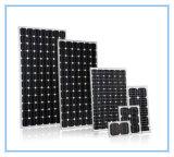 Sun-Energie Mono-PV-Verkleidungs-Solarmodul des Sonnensystems