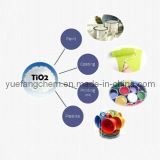 Dióxido de Titânio Anatase para Tintas