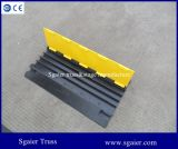 Gebildet in China China Manufacturar Truck Unloading Ramps Cable Speed Ramp