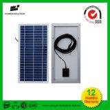 Допустимый набор панели солнечных батарей с 4PCS высокими шариками люмена СИД и кабелями 5meter