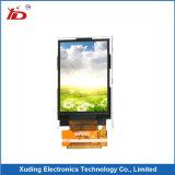 Pin Connetorの病気のスクリーン印刷が付いているTNVA LCDの表示