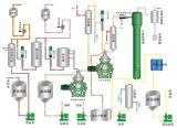 Turn-Key Lignes de traitement de projet pour le raffinage du pétrole comestibles