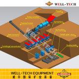 Séparation de minerais de densité secouant le Tableau