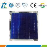18.5% 270W 태양 전지판을%s 많은 태양 전지