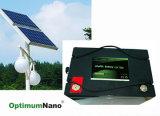 Sistema di conservazione dell'energia di Ess della parete di potenza della batteria di Prieto