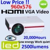 低価格の高品質HDプロジェクター