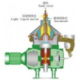 Профессиональные отработанного масла водоотделитель/диск стека центрифуги
